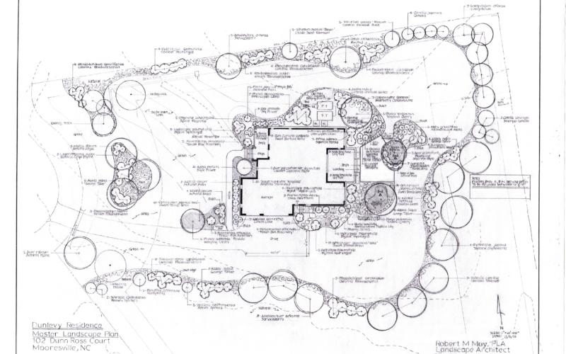 Dunlevy Residence - Master Plan