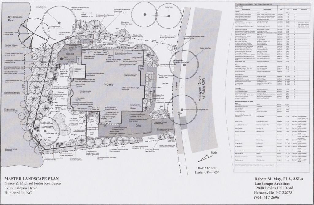 Feder Residence - Master Plan