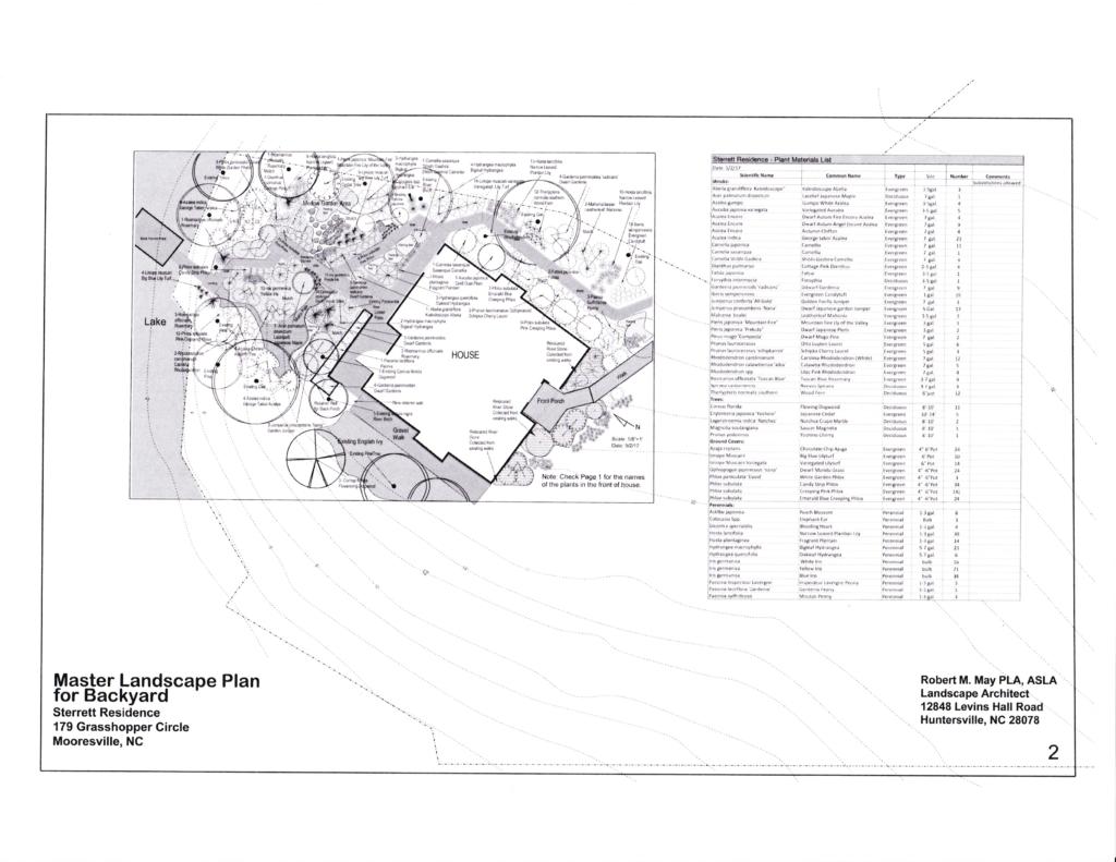 Sterrett Residence - Backyard Master Plan
